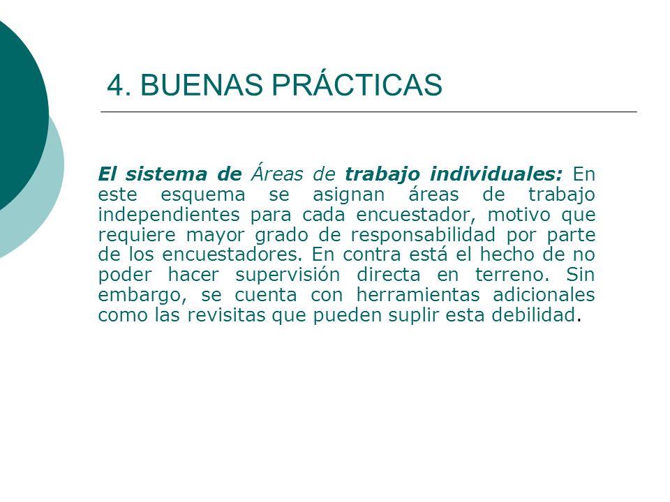 4. BUENAS PRÁCTICAS El sistema de Áreas de trabajo individuales: En este esquema se asignan áreas de trabajo independientes para cada encuestador, mot