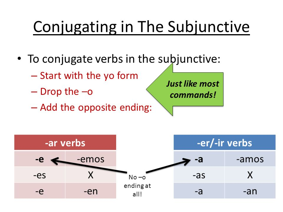 Conjugating in The Subjunctive To conjugate verbs in the subjunctive: – Start with the yo form – Drop the –o – Add the opposite ending: Just like most