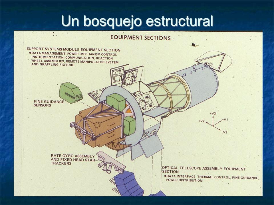 Un bosquejo estructural