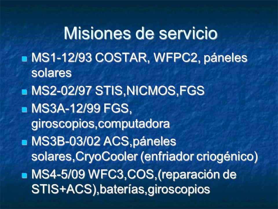 Misiones de servicio MS1-12/93 COSTAR, WFPC2, páneles solares MS1-12/93 COSTAR, WFPC2, páneles solares MS2-02/97 STIS,NICMOS,FGS MS2-02/97 STIS,NICMOS,FGS MS3A-12/99 FGS, giroscopios,computadora MS3A-12/99 FGS, giroscopios,computadora MS3B-03/02 ACS,páneles solares,CryoCooler (enfriador criogénico) MS3B-03/02 ACS,páneles solares,CryoCooler (enfriador criogénico) MS4-5/09 WFC3,COS,(reparación de STIS+ACS),baterías,giroscopios MS4-5/09 WFC3,COS,(reparación de STIS+ACS),baterías,giroscopios
