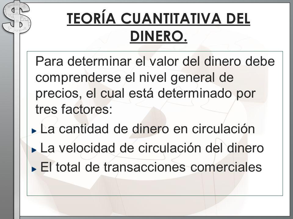 Para determinar el valor del dinero debe comprenderse el nivel general de precios, el cual está determinado por tres factores: La cantidad de dinero e