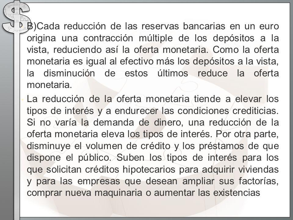 B)Cada reducción de las reservas bancarias en un euro origina una contracción múltiple de los depósitos a la vista, reduciendo así la oferta monetaria