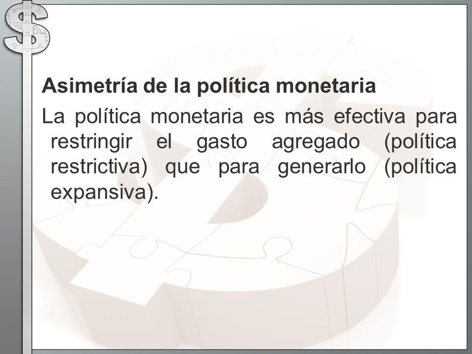 Asimetría de la política monetaria La política monetaria es más efectiva para restringir el gasto agregado (política restrictiva) que para generarlo (política expansiva).
