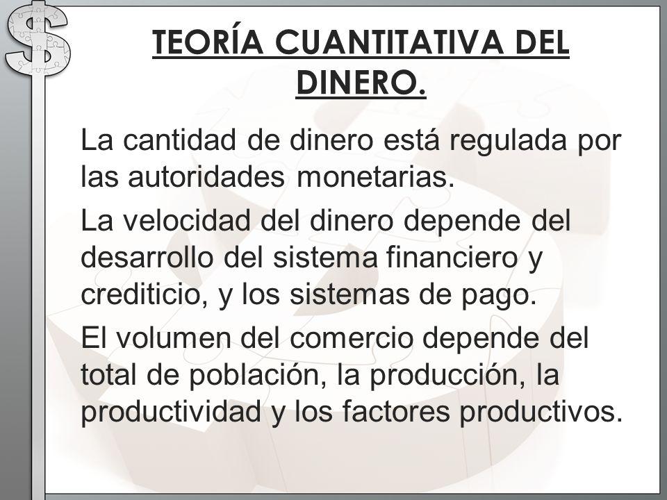 La cantidad de dinero está regulada por las autoridades monetarias. La velocidad del dinero depende del desarrollo del sistema financiero y crediticio
