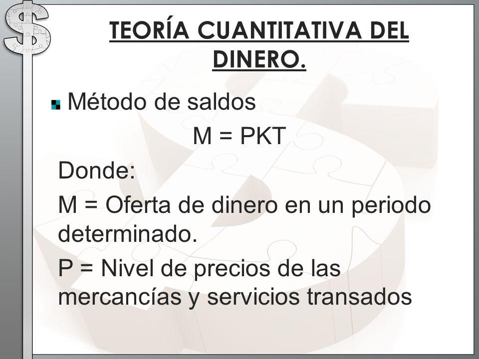 Método de saldos M = PKT Donde: M = Oferta de dinero en un periodo determinado. P = Nivel de precios de las mercancías y servicios transados TEORÍA CU