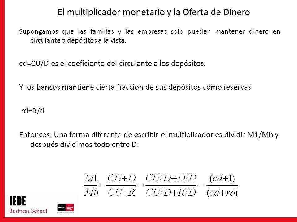 El multiplicador monetario y la Oferta de Dinero Supongamos que las familias y las empresas solo pueden mantener dinero en circulante o depósitos a la