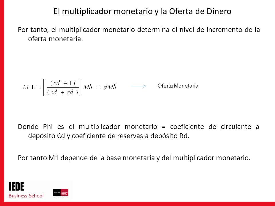 El multiplicador monetario y la Oferta de Dinero Por tanto, el multiplicador monetario determina el nivel de incremento de la oferta monetaria. Donde