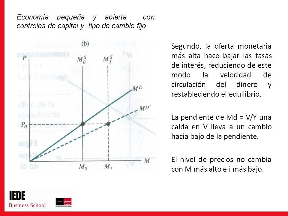 Segundo, la oferta monetaria más alta hace bajar las tasas de interés, reduciendo de este modo la velocidad de circulación del dinero y restableciendo