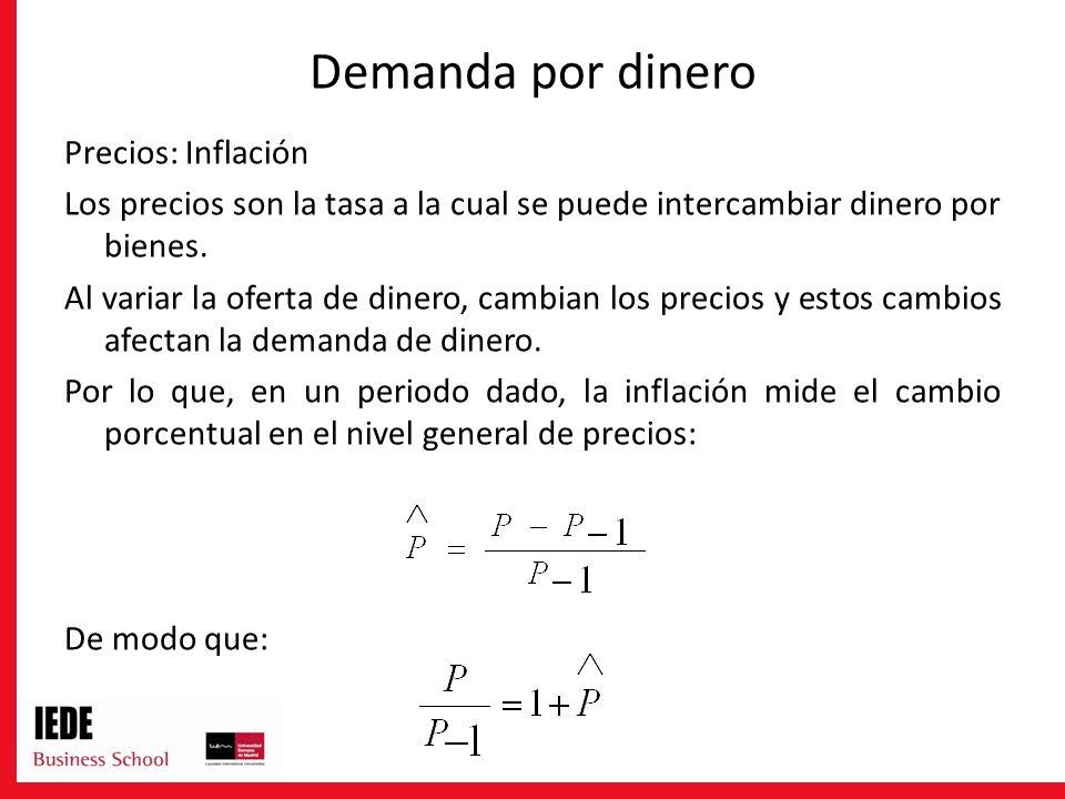 Demanda por dinero Precios: Inflación Los precios son la tasa a la cual se puede intercambiar dinero por bienes. Al variar la oferta de dinero, cambia