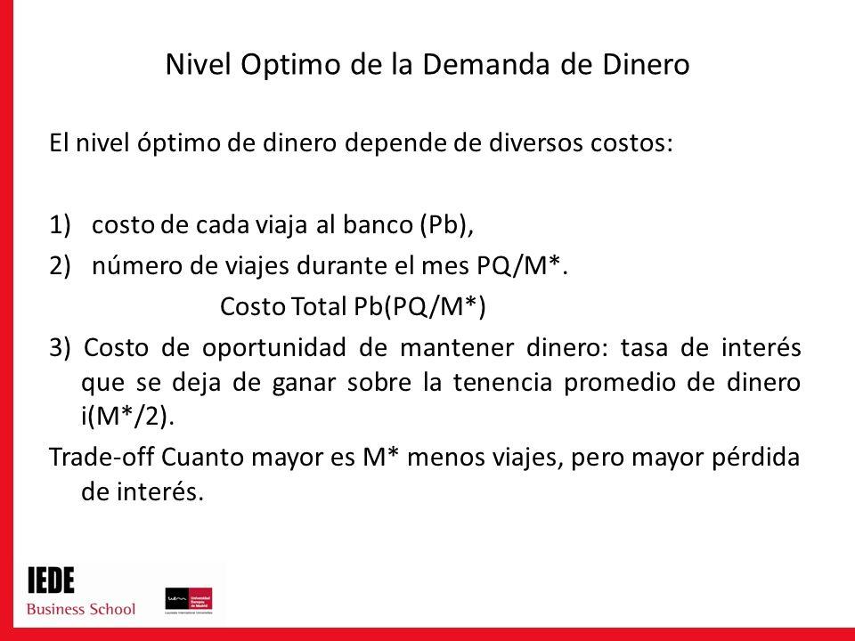 Nivel Optimo de la Demanda de Dinero El nivel óptimo de dinero depende de diversos costos: 1)costo de cada viaja al banco (Pb), 2)número de viajes dur