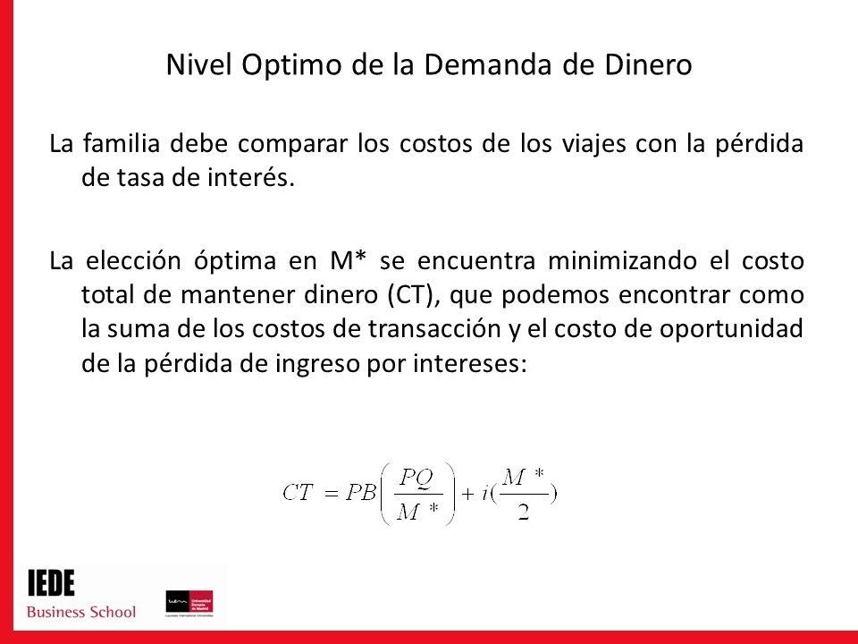 Gráfica demanda de dinero La demanda por dinero óptima es Pb M* i(PQ/2) Costo total 0 M*o C0=i(M*/2) A CT CG =Pb (PQ/M*) CG = Costo de los giros, los costos son inversamente proporcional a M* C0= costo de oportunidad CT = CO + CG M* cuando CT mínimo = monto óptimo de dinero que debe girarse cada vez Tenencia promedio de dinero