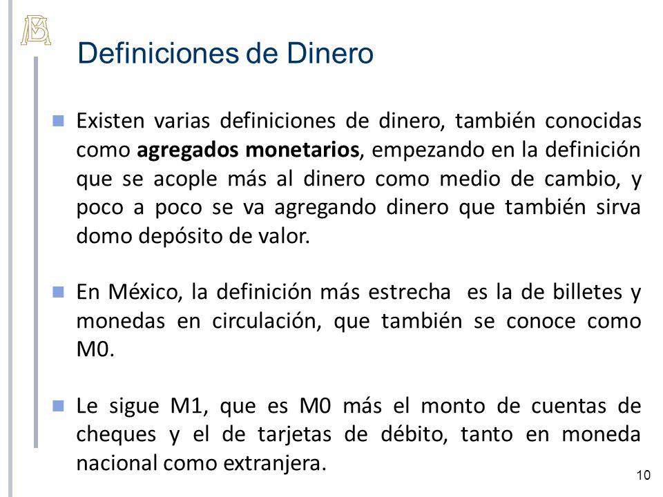 Definiciones de Dinero 10 Existen varias definiciones de dinero, también conocidas como agregados monetarios, empezando en la definición que se acople