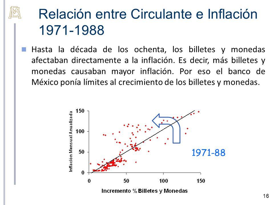 Relación entre Circulante e Inflación 1971-1988 16 Hasta la década de los ochenta, los billetes y monedas afectaban directamente a la inflación. Es de