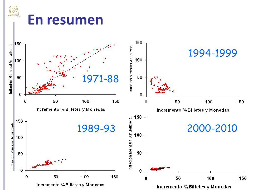 En resumen 1971-88 1989-93 1994-1999 2000-2010