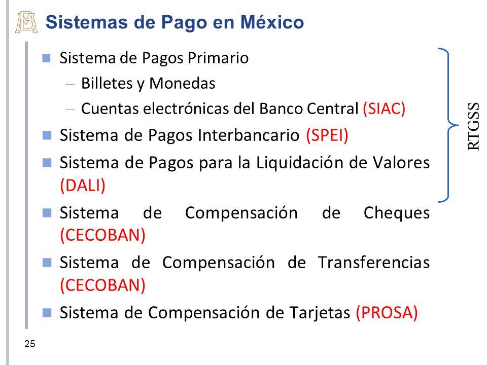Sistemas de Pago en México Sistema de Pagos Primario – Billetes y Monedas – Cuentas electrónicas del Banco Central (SIAC) Sistema de Pagos Interbancar