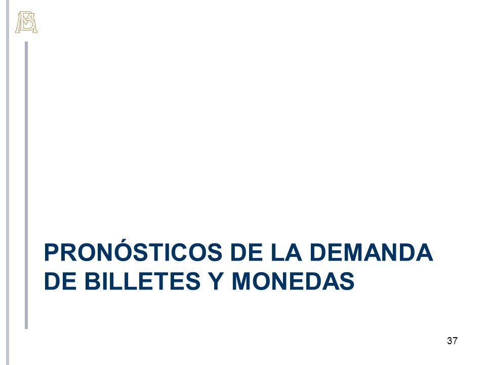 PRONÓSTICOS DE LA DEMANDA DE BILLETES Y MONEDAS 37