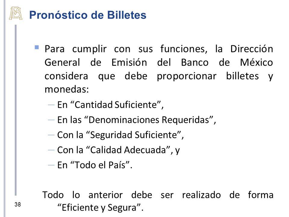 Pronóstico de Billetes Para cumplir con sus funciones, la Dirección General de Emisión del Banco de México considera que debe proporcionar billetes y