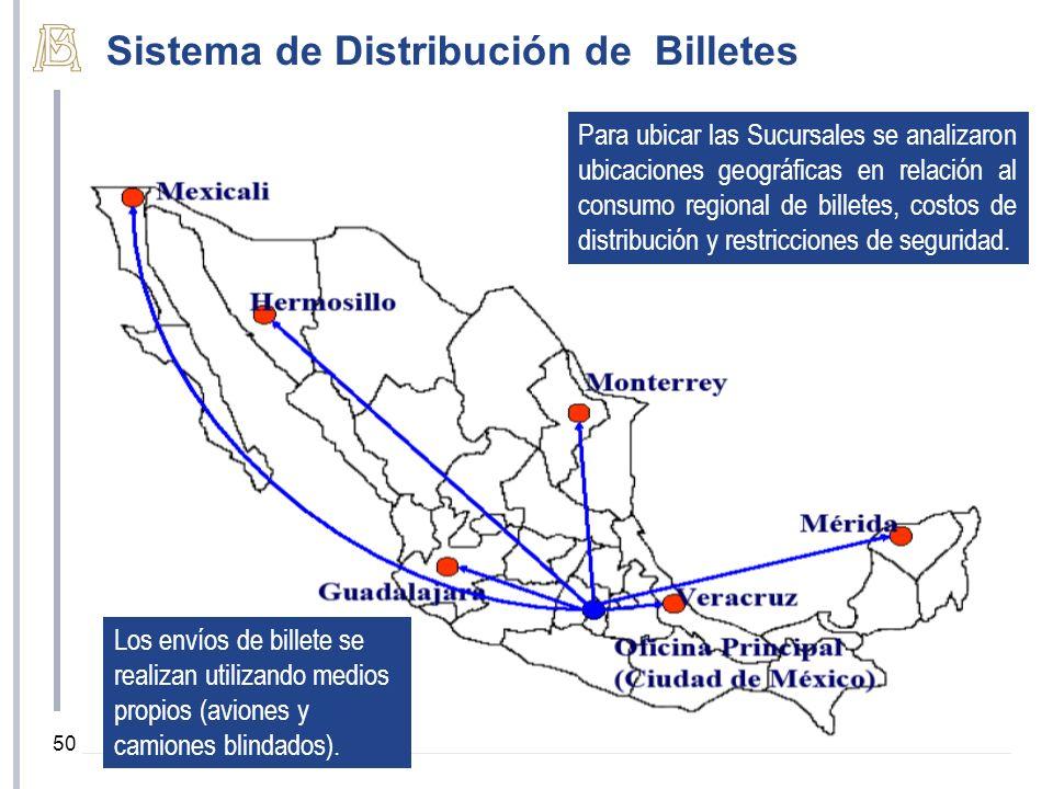 Sistema de Distribución de Billetes 50 Los envíos de billete se realizan utilizando medios propios (aviones y camiones blindados). Para ubicar las Suc