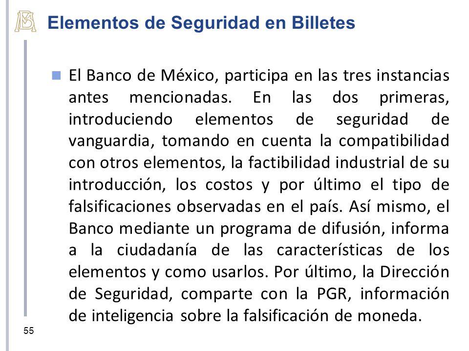 Elementos de Seguridad en Billetes El Banco de México, participa en las tres instancias antes mencionadas. En las dos primeras, introduciendo elemento