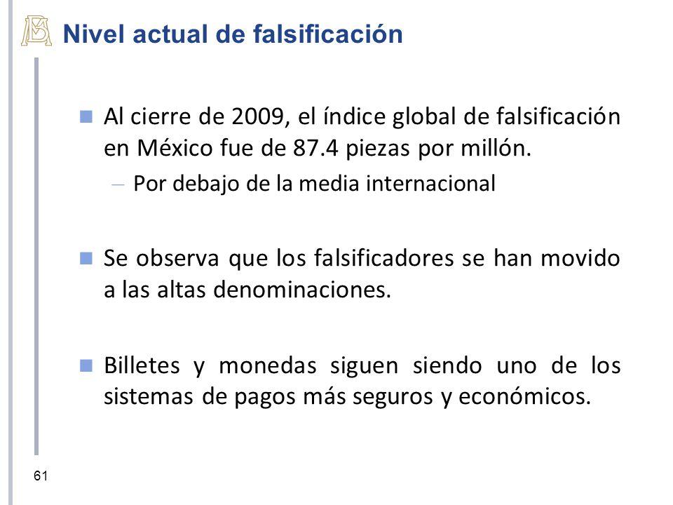 Nivel actual de falsificación Al cierre de 2009, el índice global de falsificación en México fue de 87.4 piezas por millón.