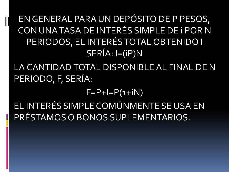 EN GENERAL PARA UN DEPÓSITO DE P PESOS, CON UNA TASA DE INTERÉS SIMPLE DE i POR N PERIODOS, EL INTERÉS TOTAL OBTENIDO I SERÍA: I=(iP)N LA CANTIDAD TOT