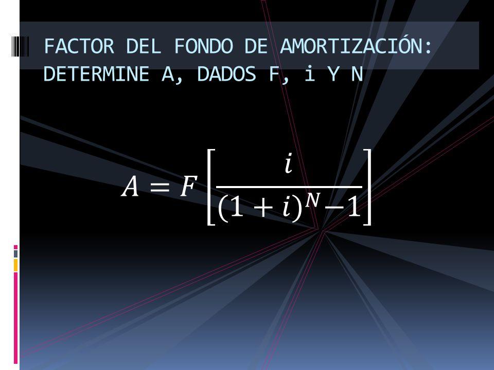 FACTOR DEL FONDO DE AMORTIZACIÓN: DETERMINE A, DADOS F, i Y N