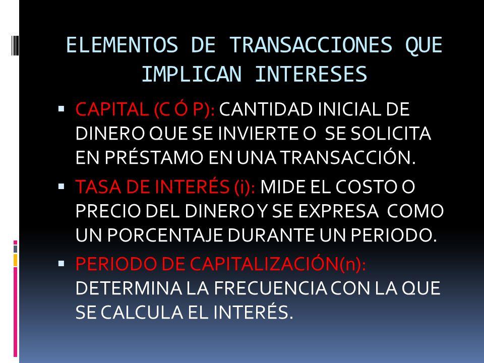 ELEMENTOS DE TRANSACCIONES QUE IMPLICAN INTERESES CAPITAL (C Ó P): CANTIDAD INICIAL DE DINERO QUE SE INVIERTE O SE SOLICITA EN PRÉSTAMO EN UNA TRANSAC
