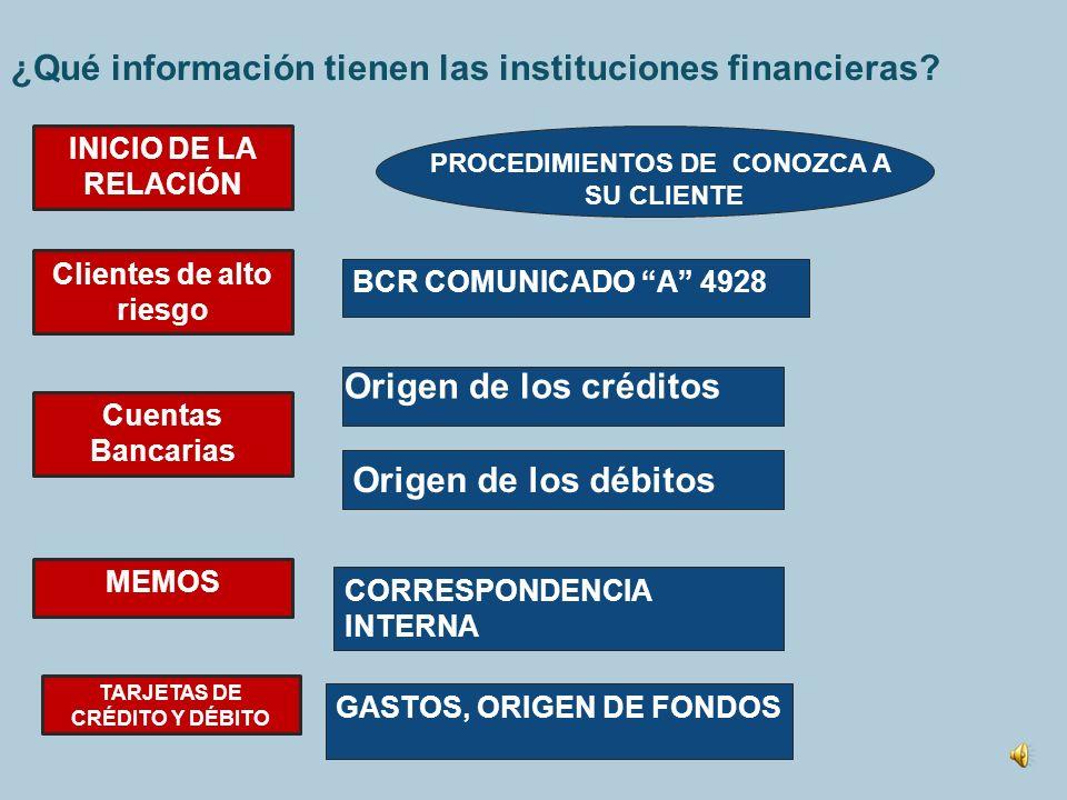 ¿Qué información tienen las instituciones financieras? CUENTAS CLIENTE PEDIDO INCOMPLETO - Imputado no actúa en nombre propio. CORRECTO - APODERADO -