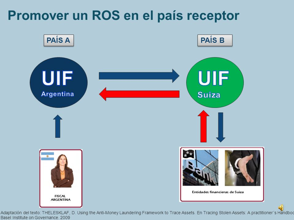 Investigar el lavado en el país receptor PAÍS A PAÍS B Solicitud de MLA Inicia una investigación Solicitud de MLA Adaptación del texto: THELESKLAF, D.
