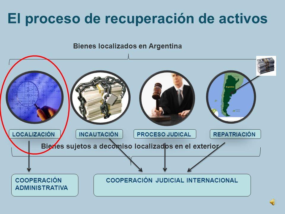 Recuperación de Activos de la Corrupción &Cooperacion Internacional Clase 2 Investigación y localización de bienes de origen ilícito Prof. Guillermo J