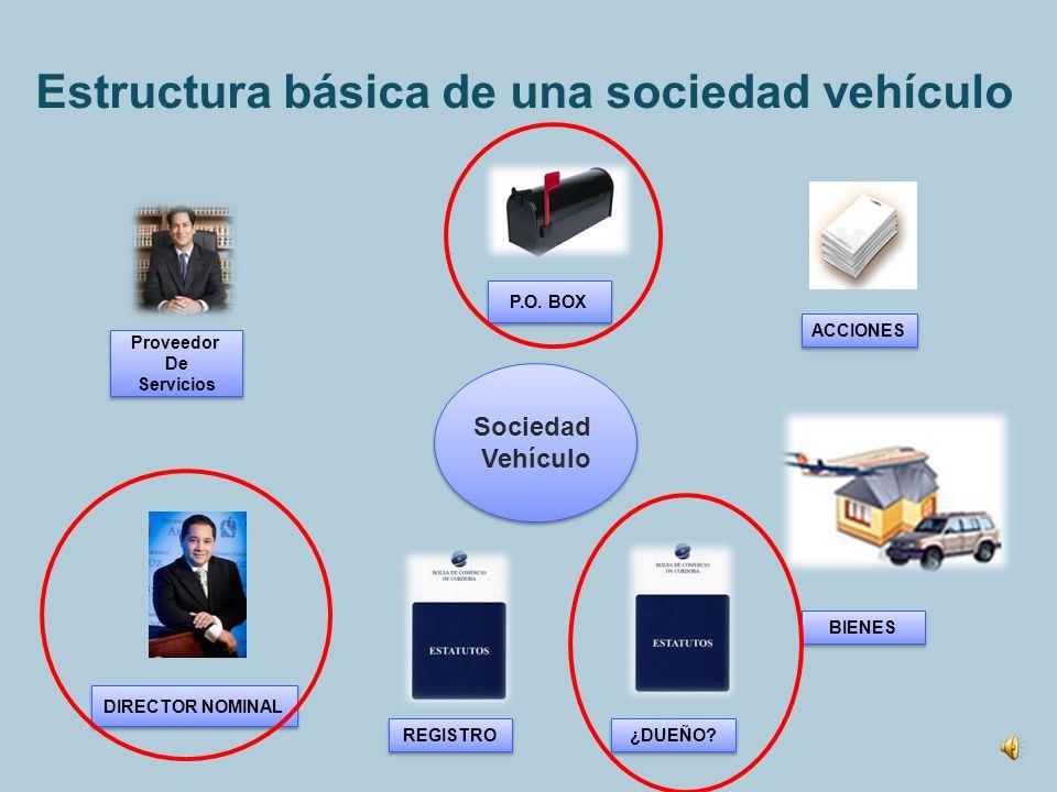 Estructura básica de una sociedad vehículo Sociedad Vehículo Sociedad Vehículo Proveedor De Servicios Proveedor De Servicios P.O.