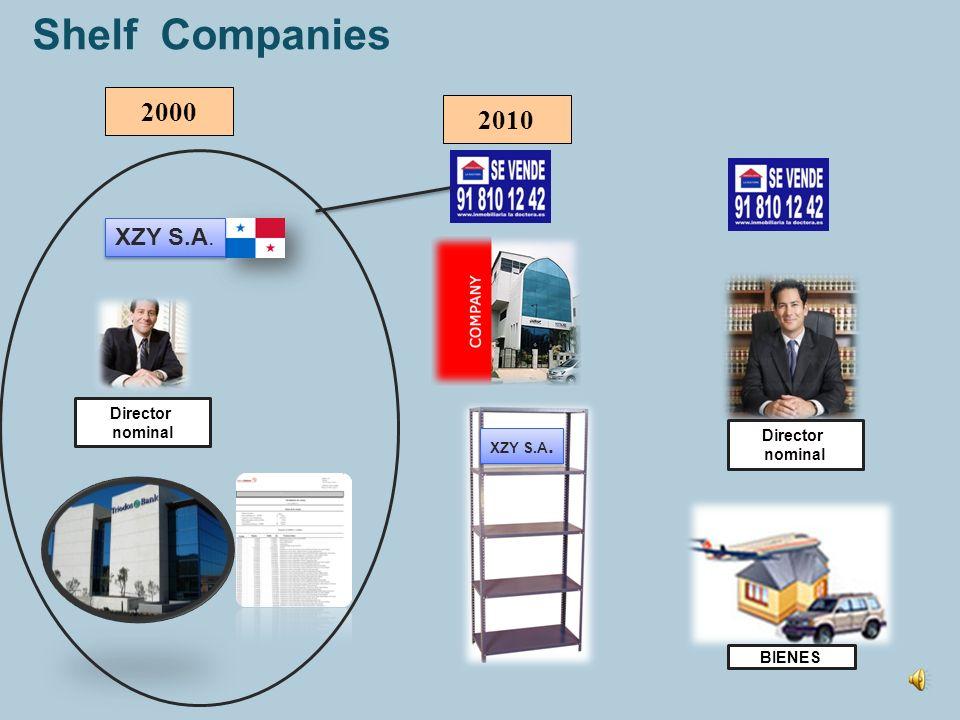 Estructura básica de una sociedad vehículo Sociedad Vehículo Sociedad Vehículo Proveedor De Servicios Proveedor De Servicios P.O. BOX REGISTRO DIRECTO