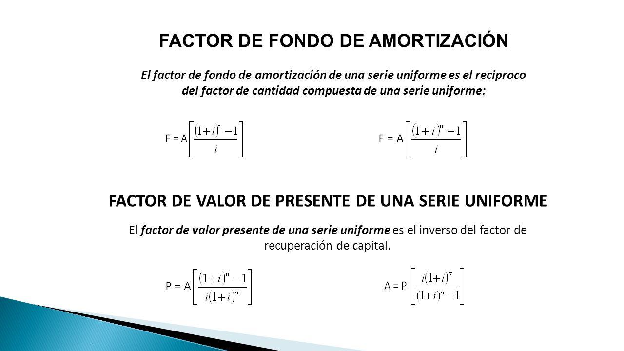 FACTOR DE FONDO DE AMORTIZACIÓN El factor de fondo de amortización de una serie uniforme es el reciproco del factor de cantidad compuesta de una serie