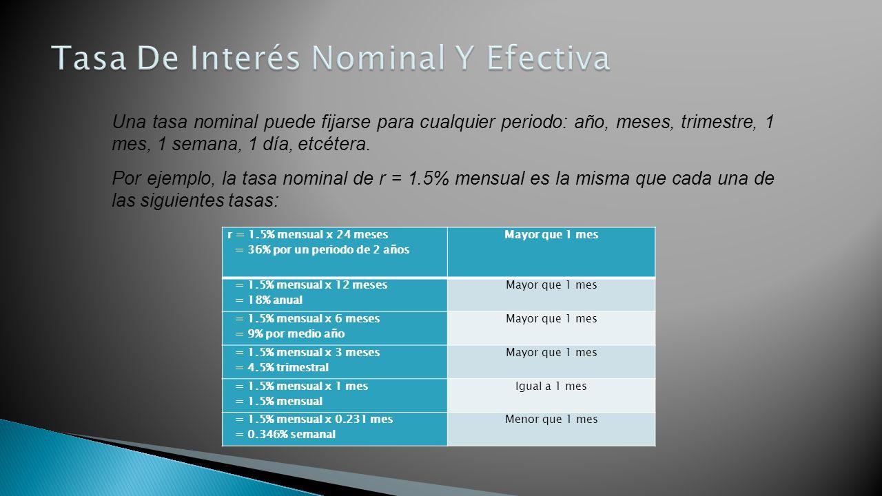 r = 1.5% mensual x 24 meses = 36% por un periodo de 2 años Mayor que 1 mes = 1.5% mensual x 12 meses = 18% anual Mayor que 1 mes = 1.5% mensual x 6 me
