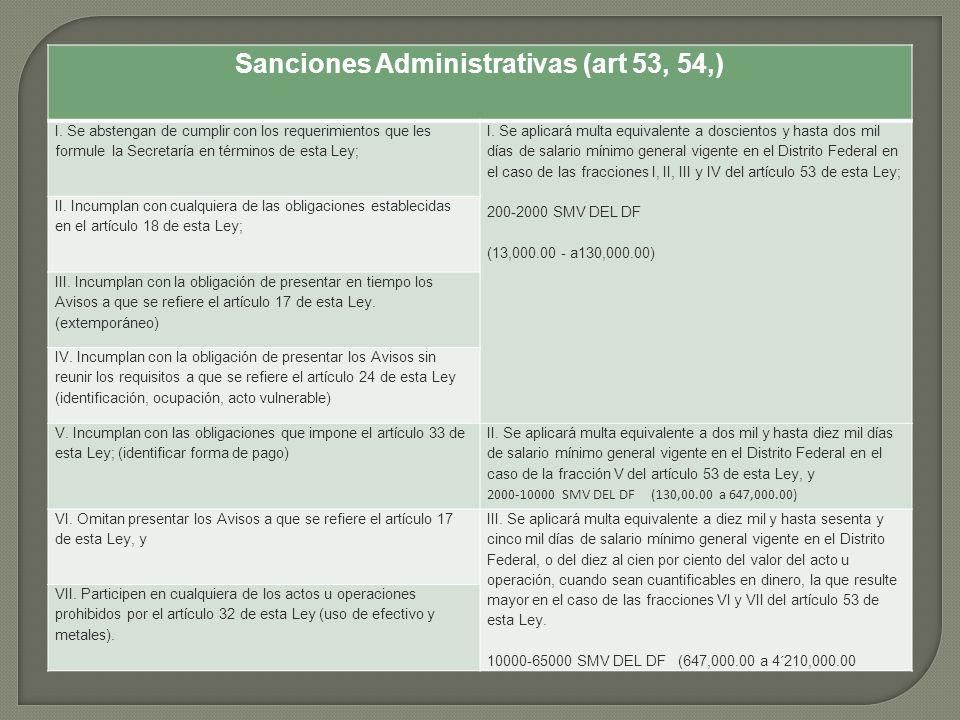 Sanciones Administrativas (art 53, 54,) I. Se abstengan de cumplir con los requerimientos que les formule la Secretaría en términos de esta Ley; I. Se