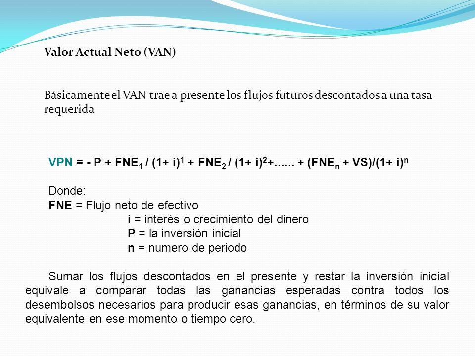 Valor Actual Neto (VAN) Básicamente el VAN trae a presente los flujos futuros descontados a una tasa requerida VPN = - P + FNE 1 / (1+ i) 1 + FNE 2 / (1+ i) 2 +......
