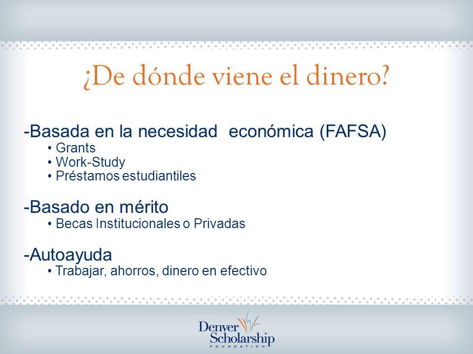 ¿De dónde viene el dinero? -Basada en la necesidad económica (FAFSA) Grants Work-Study Préstamos estudiantiles -Basado en mérito Becas Institucionales