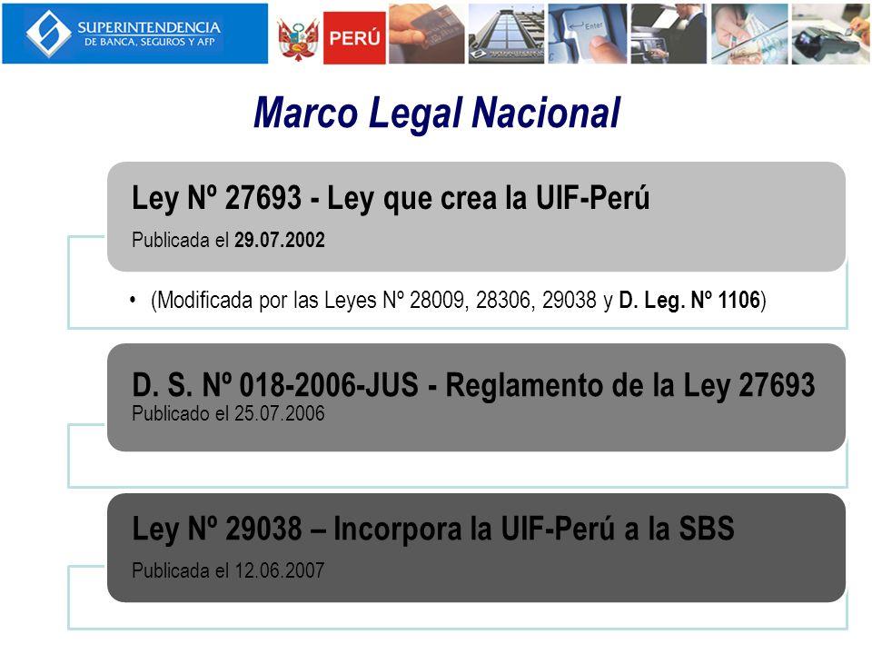 Marco Legal Nacional (Modificada por las Leyes Nº 28009, 28306, 29038 y D.