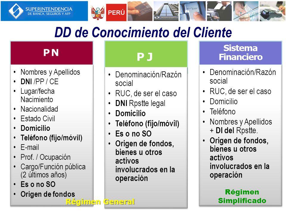 - Régimen Reforzado - DD en el conocimiento del Cliente (DDC) - Régimen Reforzado - ¿Cuándo aplicarlo.
