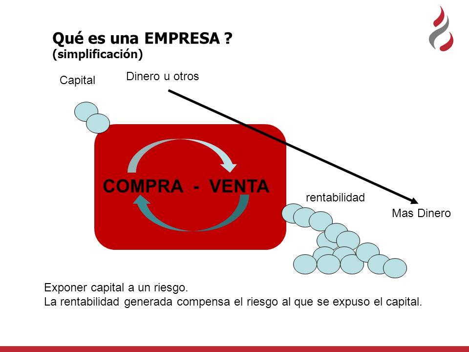 Qué es una EMPRESA . (simplificación) Exponer capital a un riesgo.