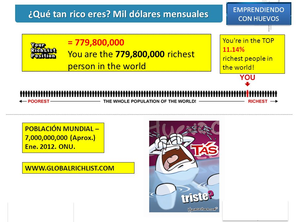 ¿Qué tan rico eres? Mil dólares mensuales WWW.GLOBALRICHLIST.COM = 779,800,000 You are the 779,800,000 richest person in the world You're in the TOP 1