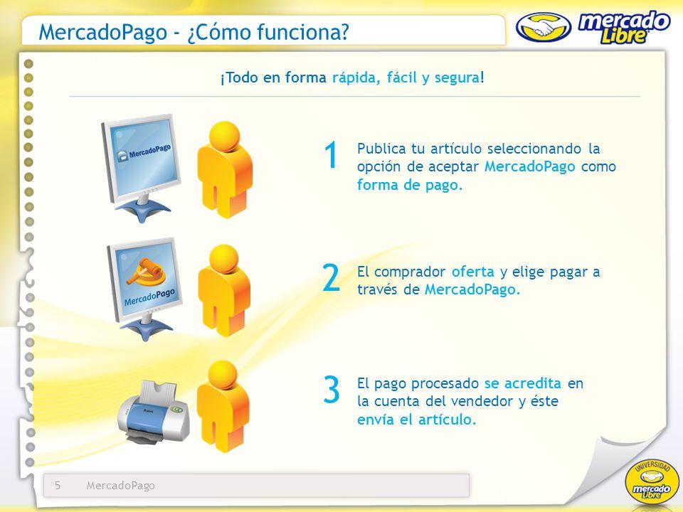 MercadoPago5 MercadoPago - ¿Cómo funciona? ¡Todo en forma rápida, fácil y segura! Publica tu artículo seleccionando la opción de aceptar MercadoPago c