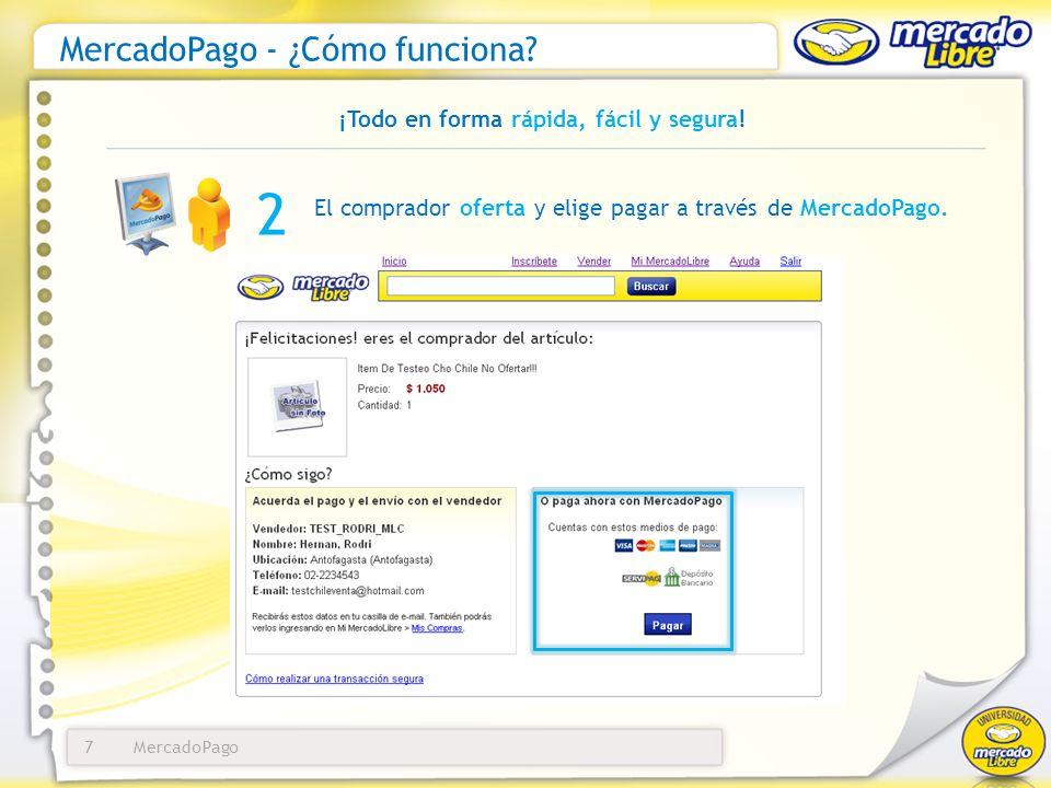 MercadoPago7 MercadoPago - ¿Cómo funciona? ¡Todo en forma rápida, fácil y segura! 2 El comprador oferta y elige pagar a través de MercadoPago.