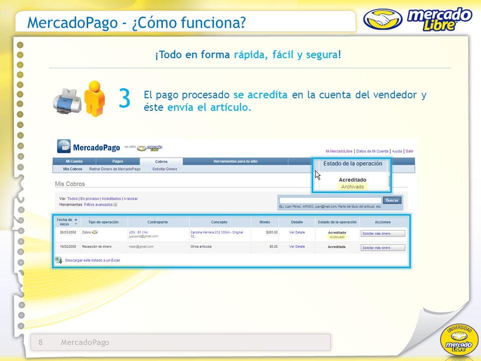 MercadoPago8 MercadoPago - ¿Cómo funciona? ¡Todo en forma rápida, fácil y segura! 3 El pago procesado se acredita en la cuenta del vendedor y éste env
