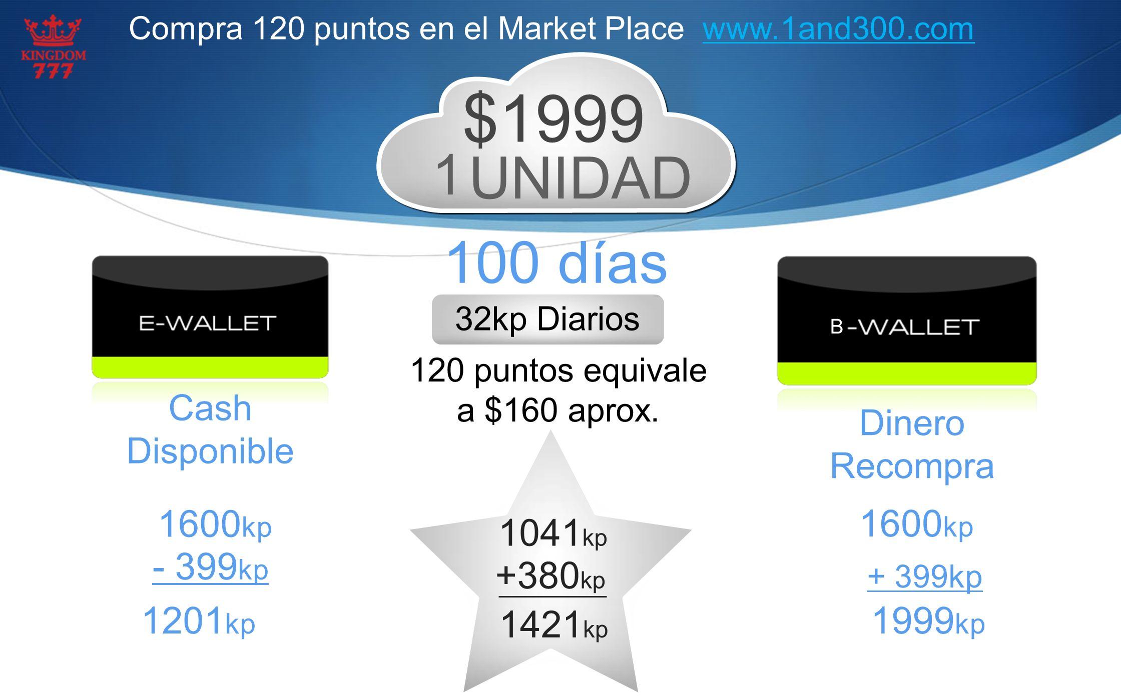 $1999 UNIDAD 100 días 1 Cash Disponible B Dinero Recompra 16 k p 32kp Diarios 1600 kp - 400 kp 1999 kp 1201 kp - 399 kp +380 kp 1041 kp 1421 kp Compra