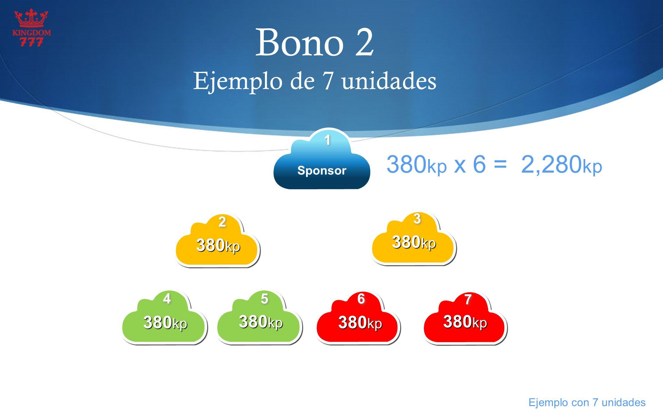 Bono 2 Ejemplo de 7 unidades 380 kp x 6= 2,280 kp 380 kp 2 2 3 3 4 4 5 5 6 6 7 7 Sponsor 1 1 380 kp x 6 = 2,280 kp Ejemplo con 7 unidades