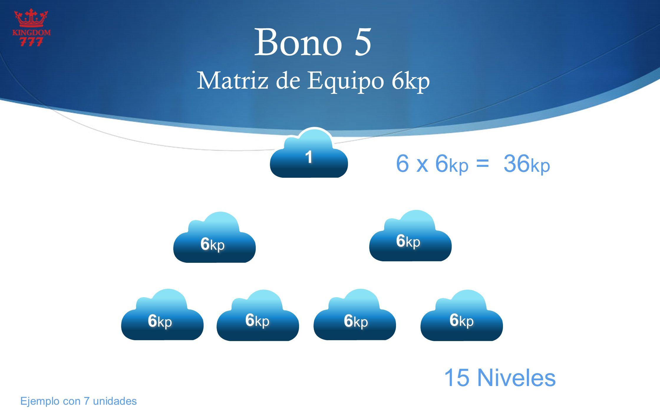 Bono 5 Matriz de Equipo 6kp 1 1 15 Niveles 6 kp 6 x 6 kp = 36 kp Ejemplo con 7 unidades