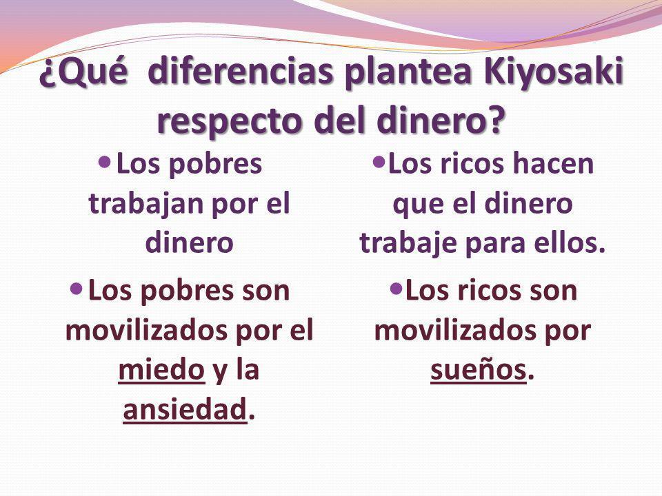 ¿Qué diferencias plantea Kiyosaki respecto del dinero? Los pobres trabajan por el dinero Los pobres son movilizados por el miedo y la ansiedad. Los ri