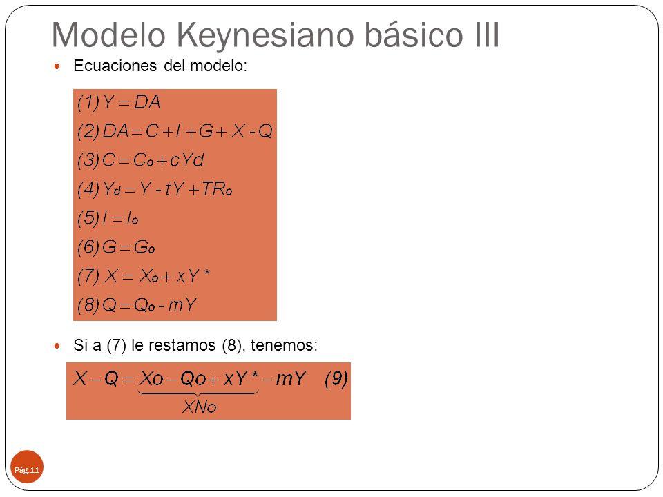 Modelo Keynesiano básico III Pág.11 Ecuaciones del modelo: Si a (7) le restamos (8), tenemos: