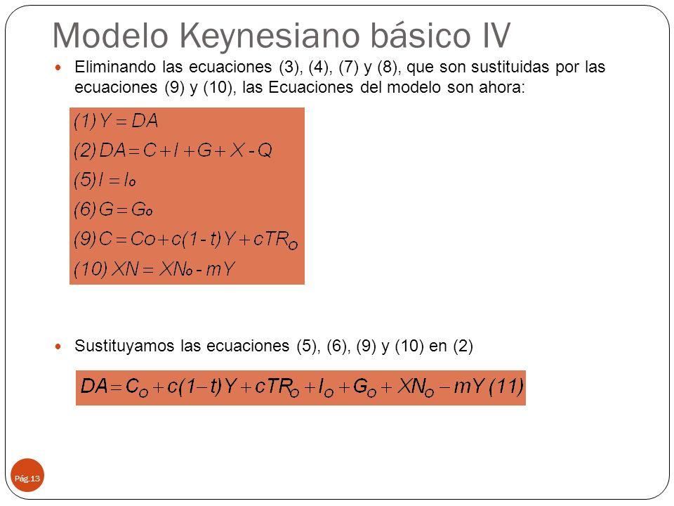 Modelo Keynesiano básico IV Pág.13 Eliminando las ecuaciones (3), (4), (7) y (8), que son sustituidas por las ecuaciones (9) y (10), las Ecuaciones de